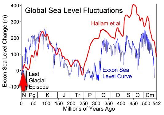 Exxons rekordvinst storst i usa s historia