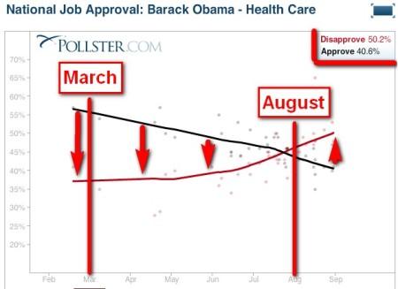 Health Care 2009-09-08.jpg