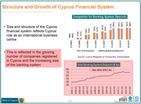 Cyprus%20Fin%20System
