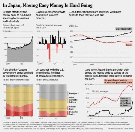 Japan%20Charts%20Abenomics