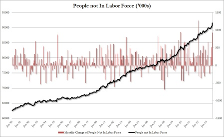 Labor%20Force