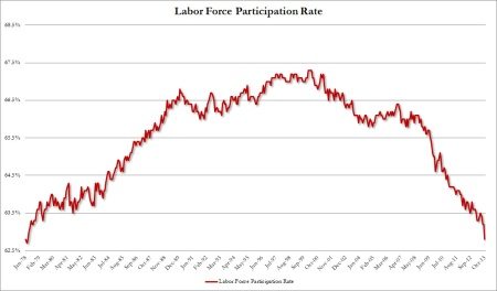 Participation%20Rate_0